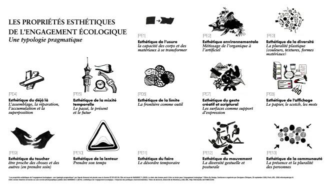 EsthetiqueEngagement_Typologie_V2_Hamarat_Yaprak_2020_EthicsByDesign_p9